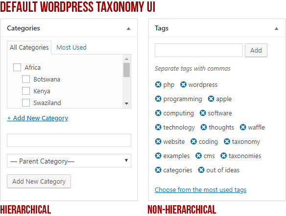How to enable checkbox lists for non-hierarchical taxonomies in